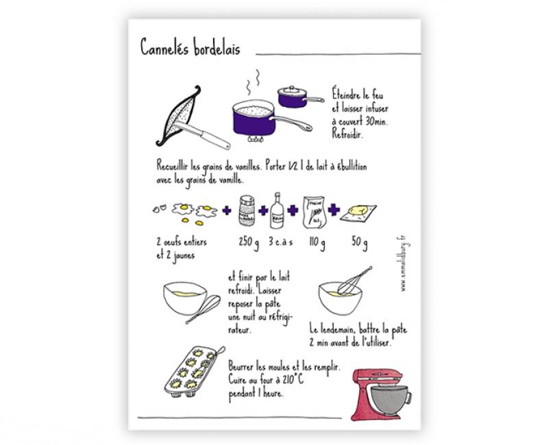 lacarteriedemma-lidbury-carte-recette-canneles-bordeaux